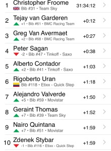 The top 10 at the first rest day. The obvious name missing is Nibali.