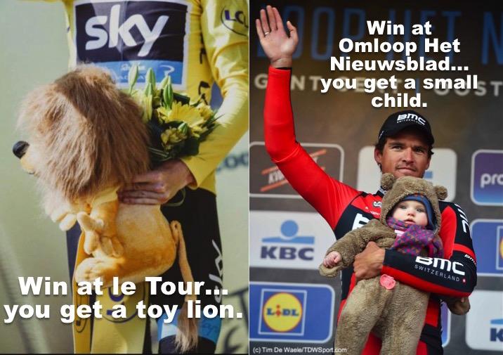 Omloop prize